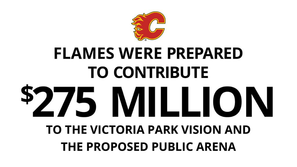 Calgary Flames Arena Proposal
