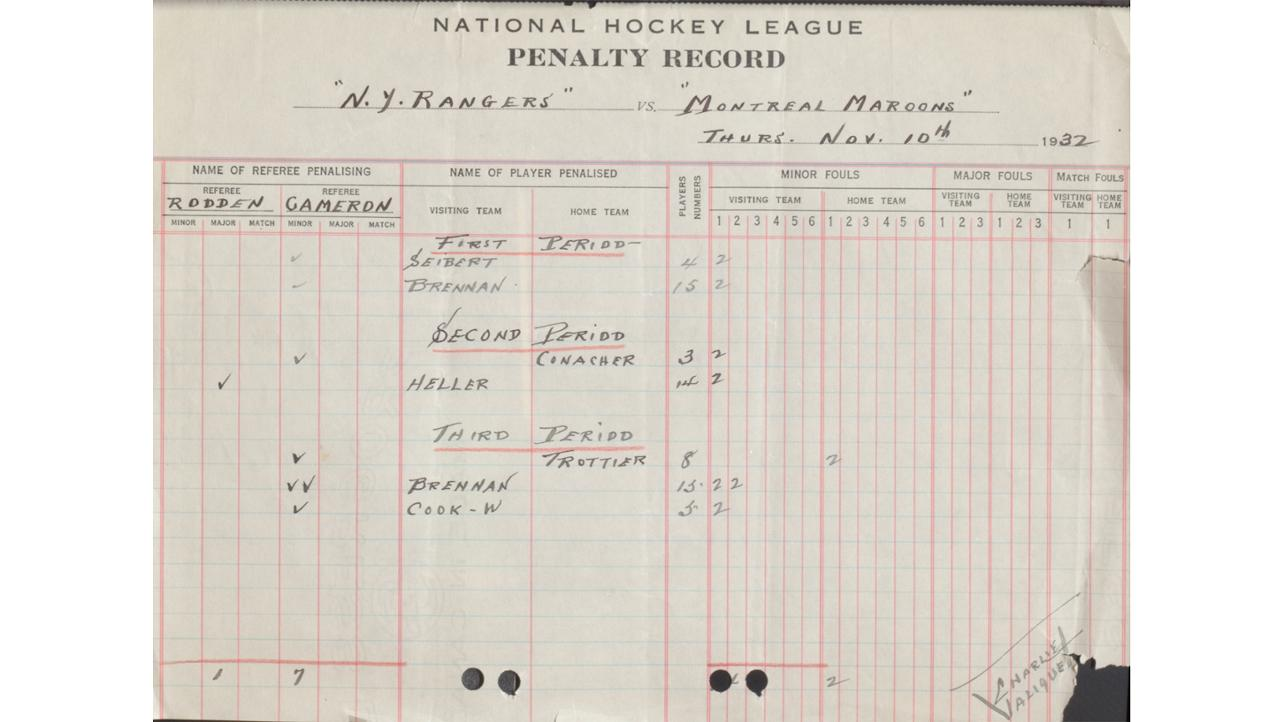 Historical betting lines nhl scores kelly bettinger facebook