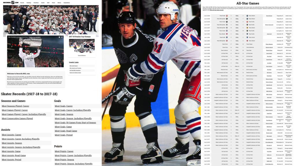 Historical betting lines nhl trade spool oracle set options binary