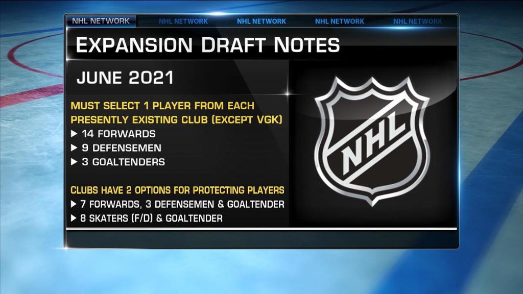 Kraken 2021 NHL Expansion Draft rules same as Golden Knights followed