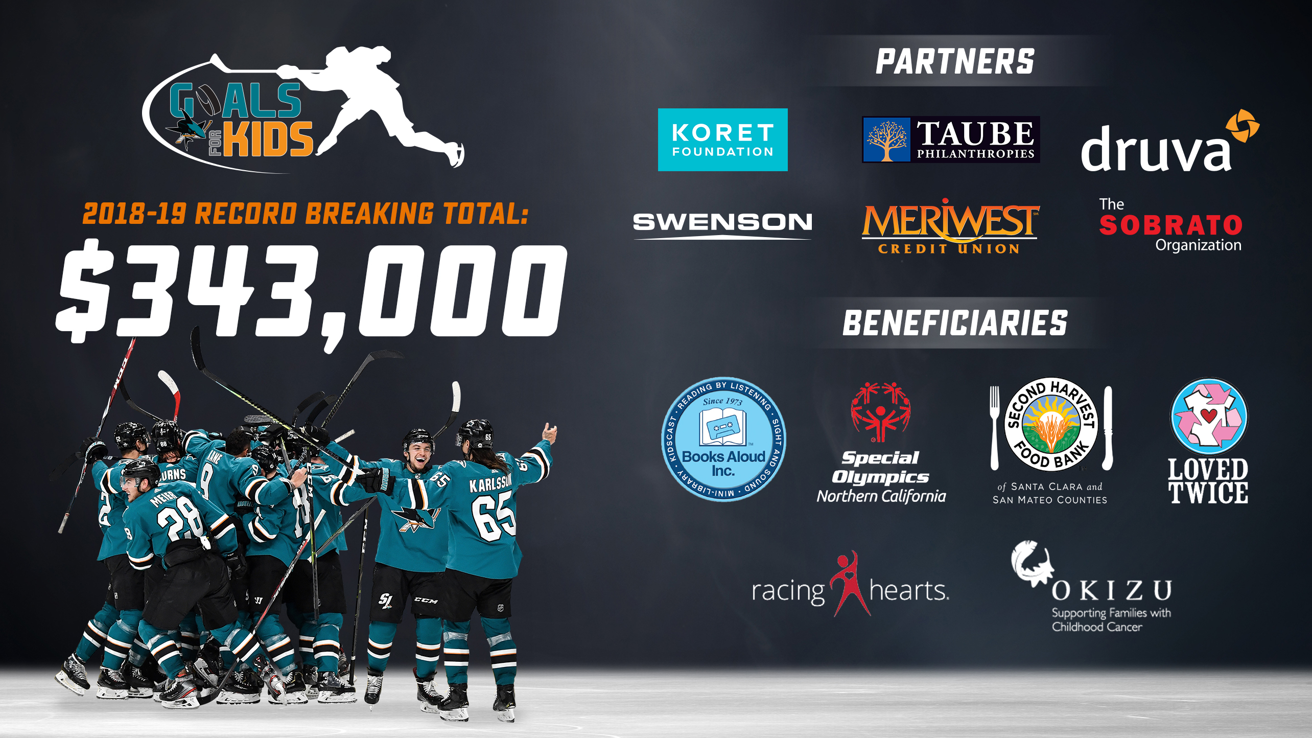 Golas For Kids End of Season Infographic