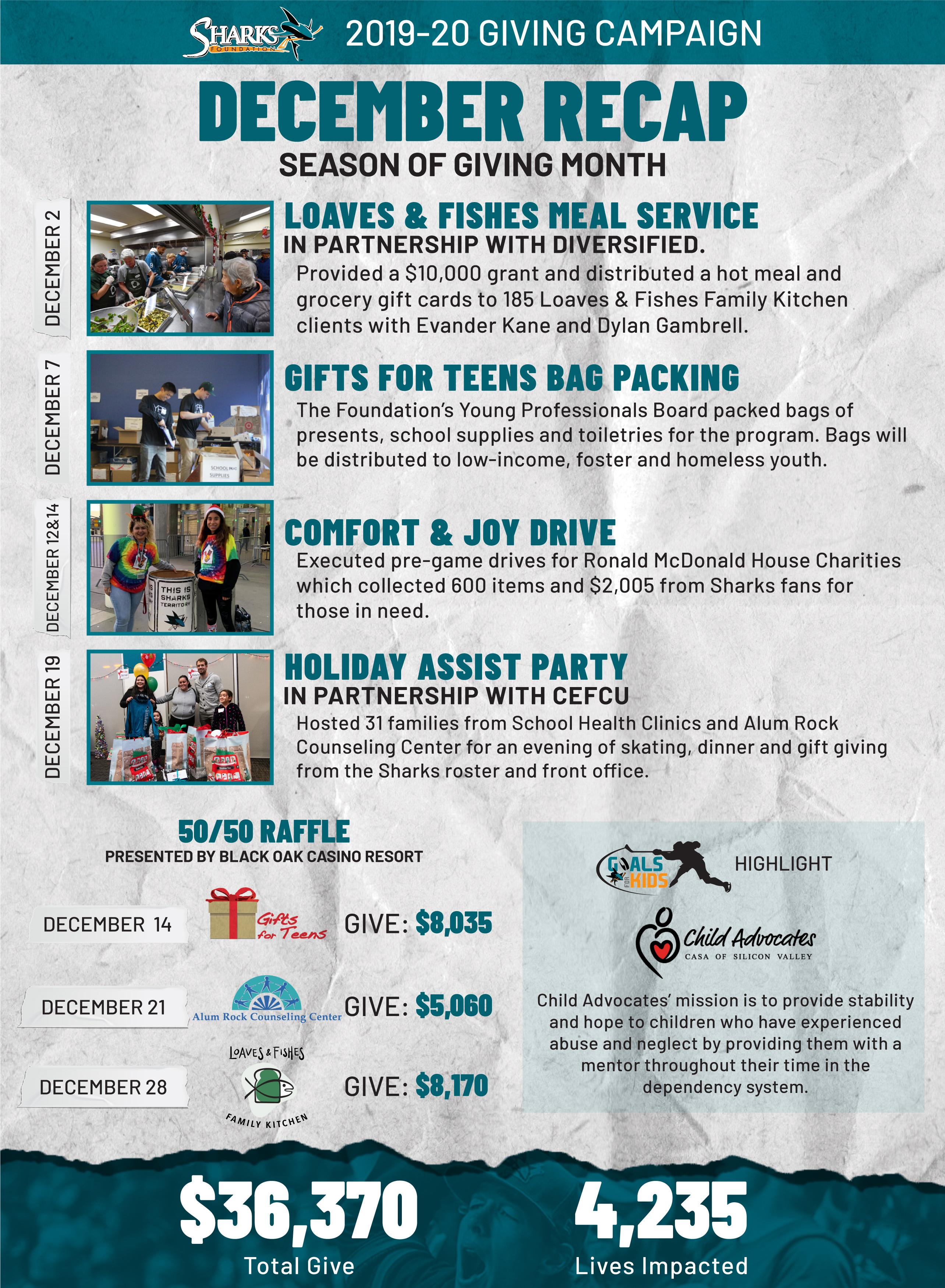 Season of Giving Recap