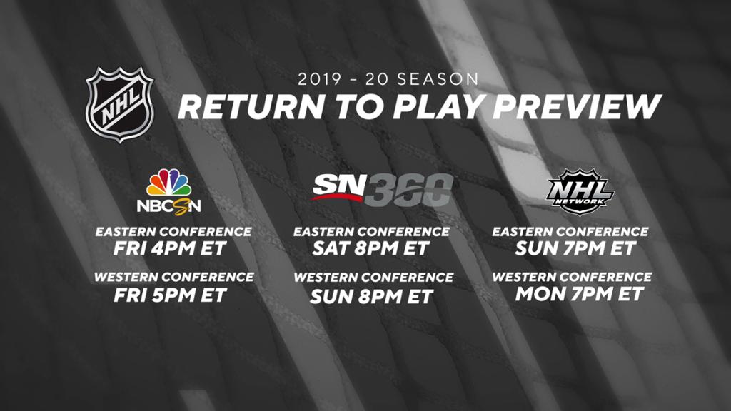 Return To Play Preview Specials Set To Premiere On Nbcsn Nhl Platforms