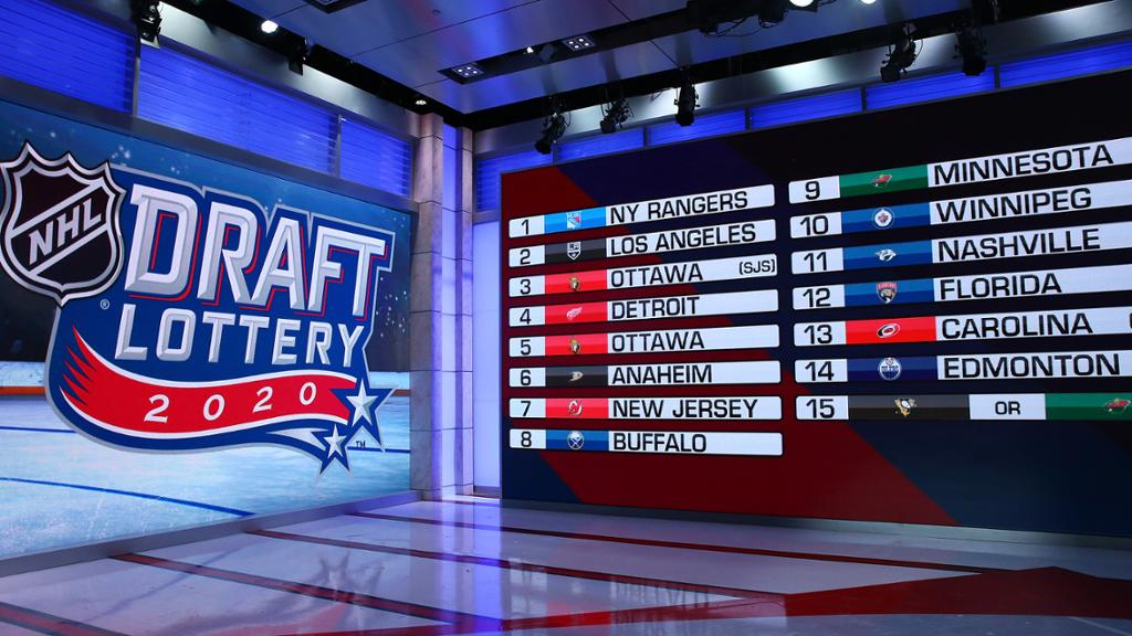 Order Of Selection For The 2020 Nhl Draft Presented By Ea Sports Nhl21