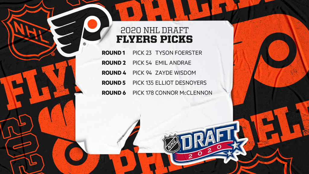 Flyers Select Crop Of New Prospects In Day 2 Of Nhl Draft