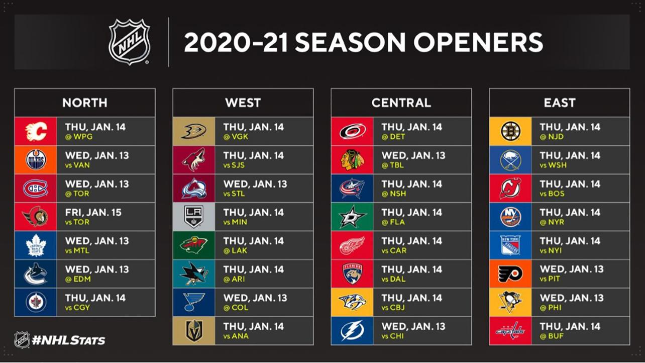 Nhl Divisions 2021 Schedule : Ntvphb9fkupoqm / In it, the ...