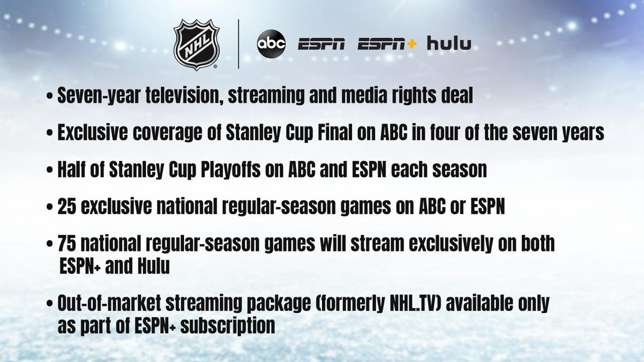 Details of NHL and ESPN deal