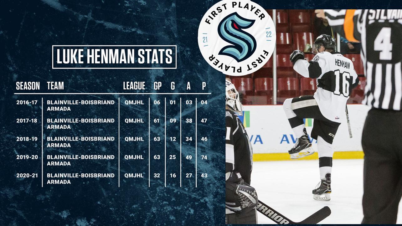 Graphic of Luke Henman